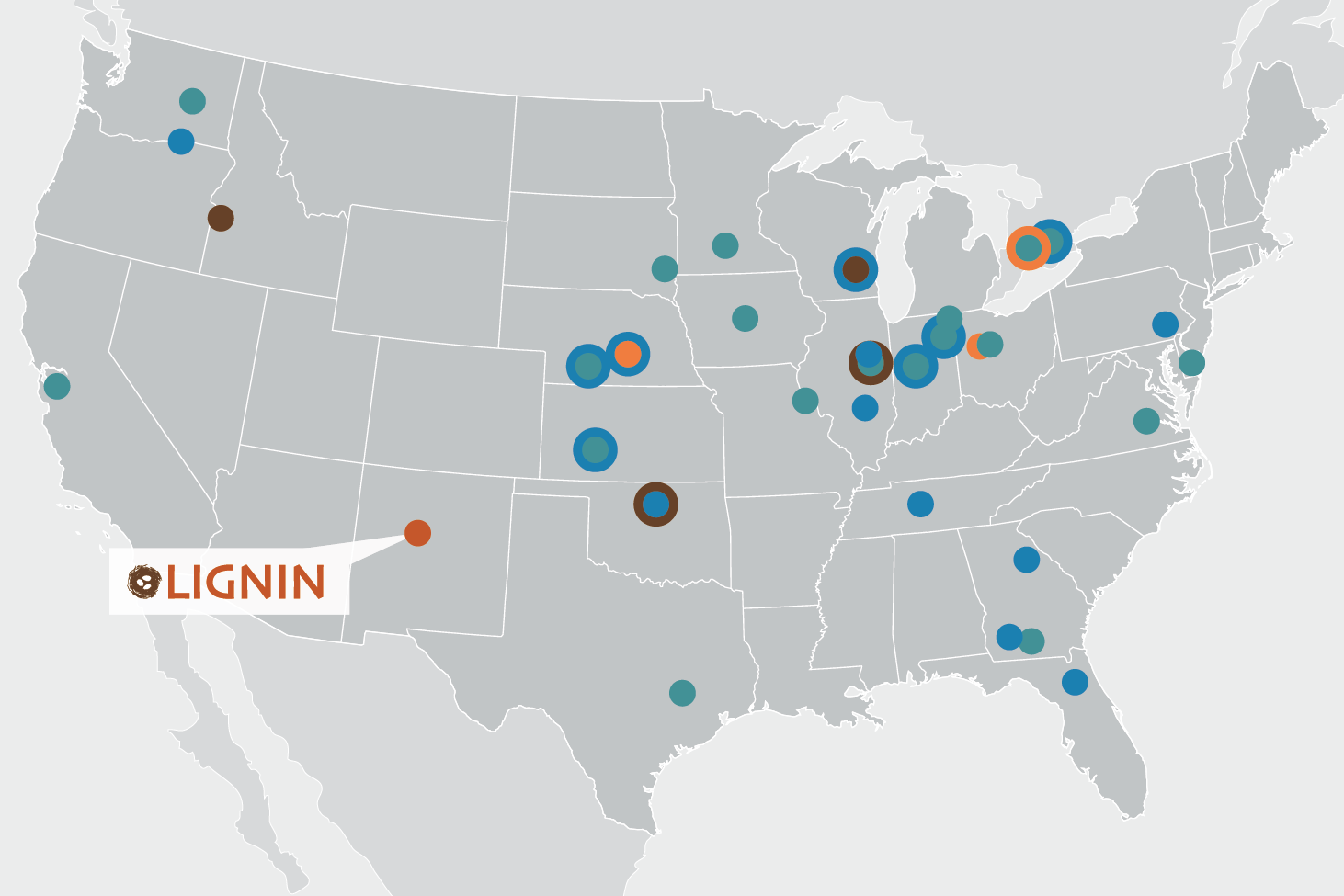 LIGNIN Instruments are all over the map!